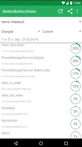 مصرف باتری گوگل پلی سرویس